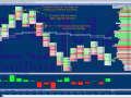 Aggressive Buyers Forced to Liquidate in the ES