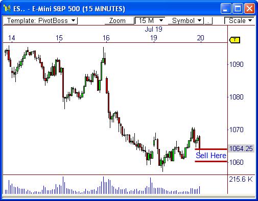 E-Mini S&P 500 $ES_F