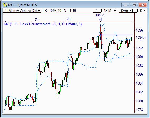 E-mini s&p day-trading strategies ebook