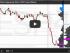 Futures Trading Education
