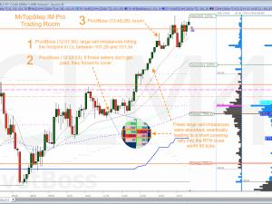 Real-Time Futures Analysis