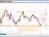 PivotBoss Gold Futures Analysis