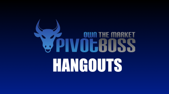 PivotBoss Futures Analysis and Commentary