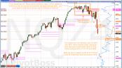PivotBoss EMini Analysis