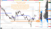 PivotBoss Crude Oil Analysis