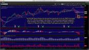 PivotBoss Stock Scanning
